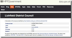 Linked Data for Lichfield District Council %007C statistics.data.gov.uk