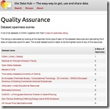 Quality Assurance - the Data Hub
