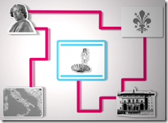Europeana video