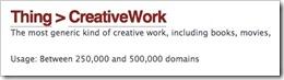 CreativeWork_usage